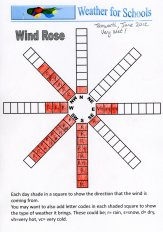 a completed wind rose sheet