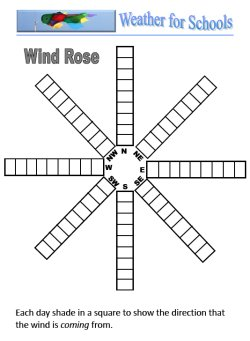 a printable wind rose recording sheet